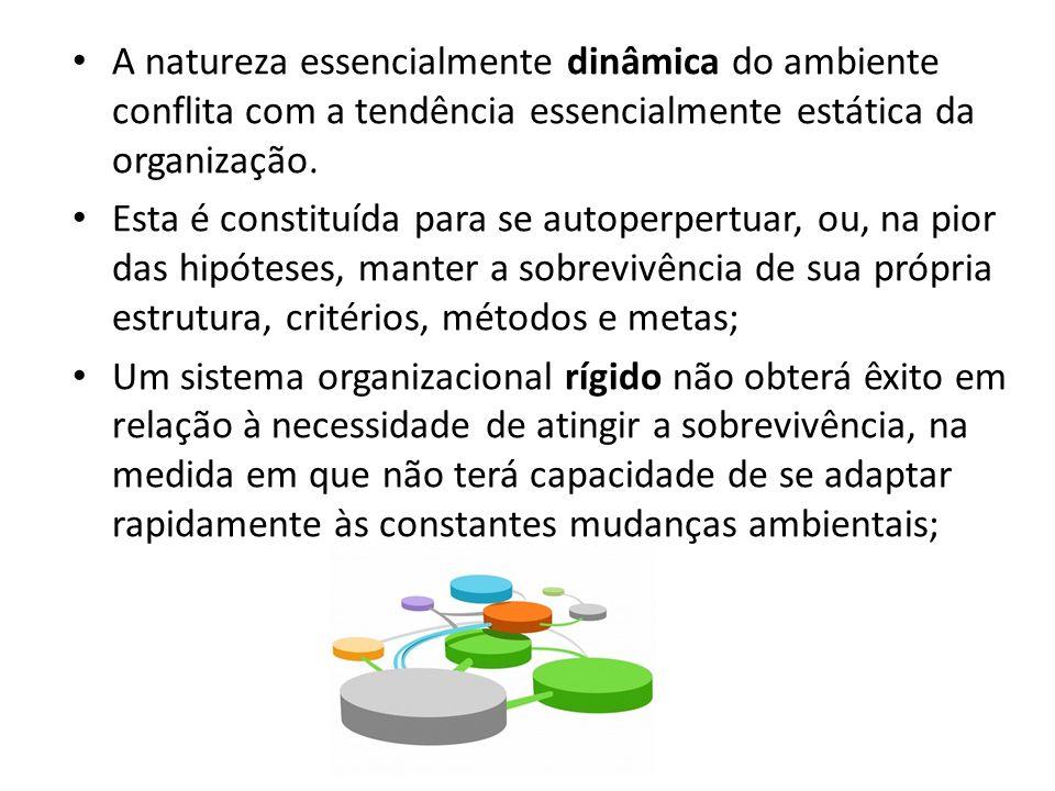 A natureza essencialmente dinâmica do ambiente conflita com a tendência essencialmente estática da organização.