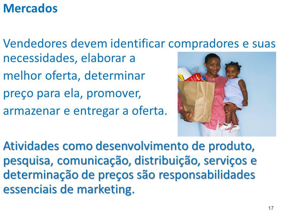 Mercados Vendedores devem identificar compradores e suas necessidades, elaborar a. melhor oferta, determinar.