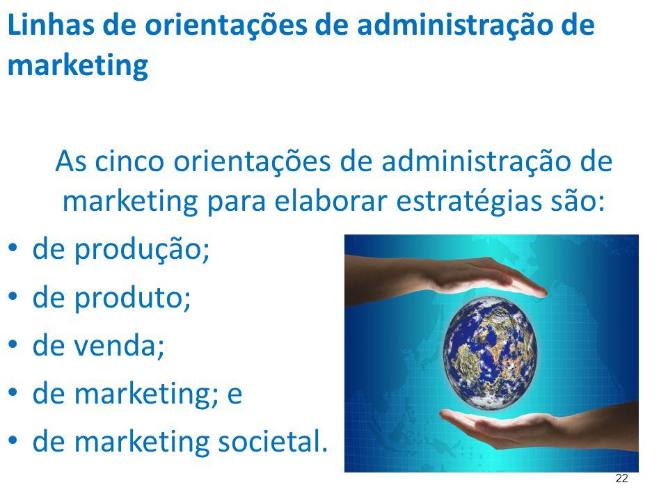 Linhas de orientações de administração de marketing