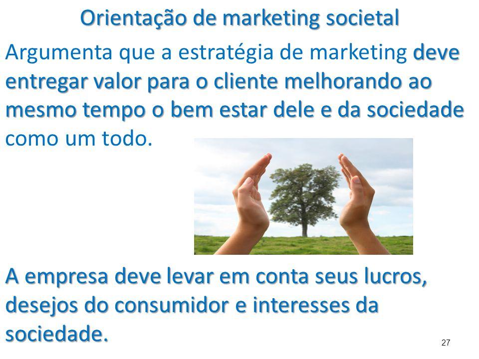 Orientação de marketing societal