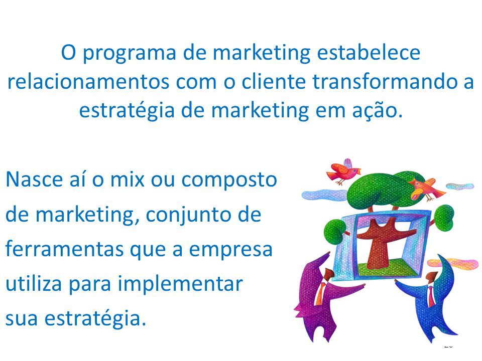 O programa de marketing estabelece relacionamentos com o cliente transformando a estratégia de marketing em ação.