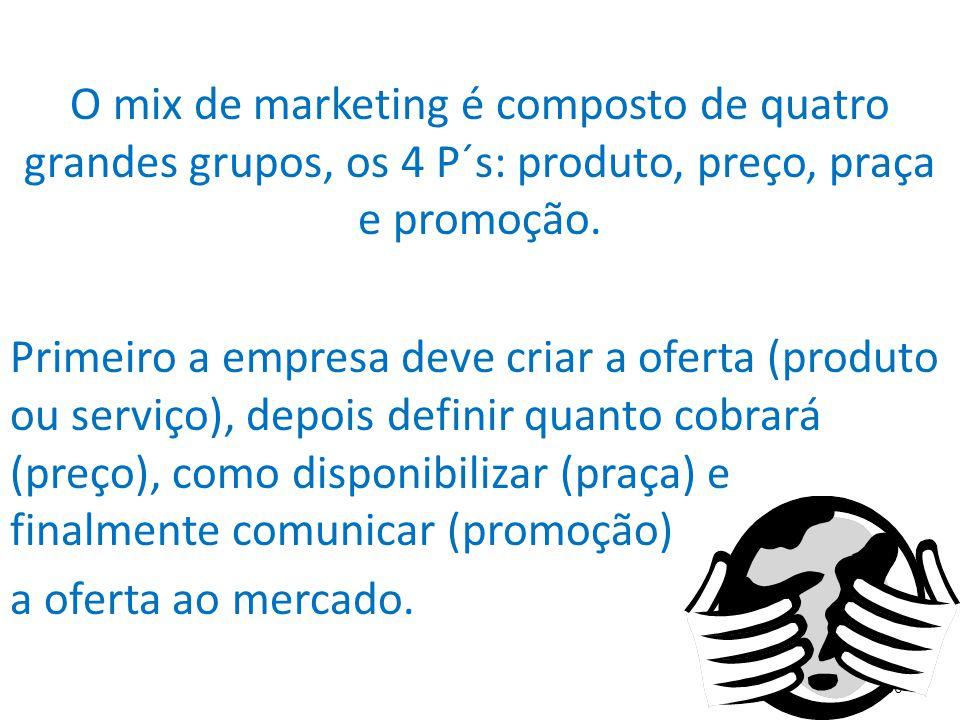 O mix de marketing é composto de quatro grandes grupos, os 4 P´s: produto, preço, praça e promoção.