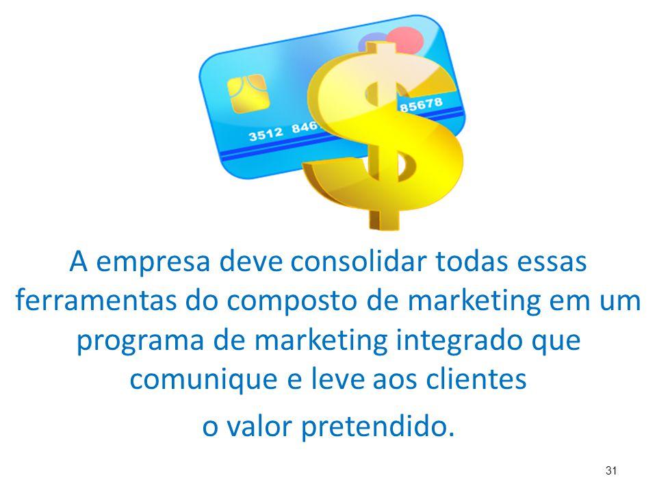 A empresa deve consolidar todas essas ferramentas do composto de marketing em um programa de marketing integrado que comunique e leve aos clientes