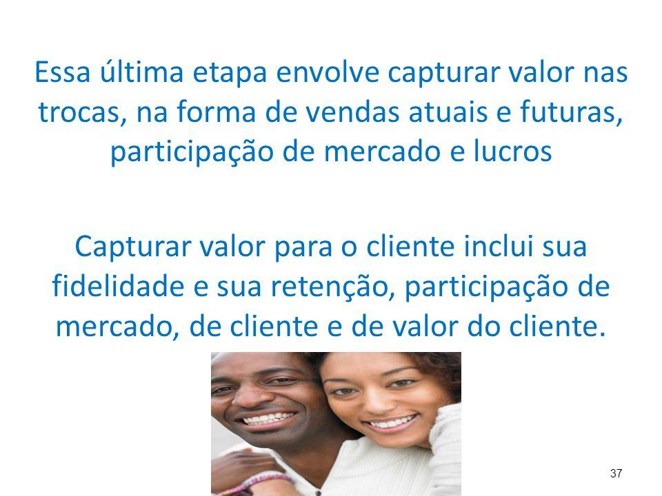 Essa última etapa envolve capturar valor nas trocas, na forma de vendas atuais e futuras, participação de mercado e lucros