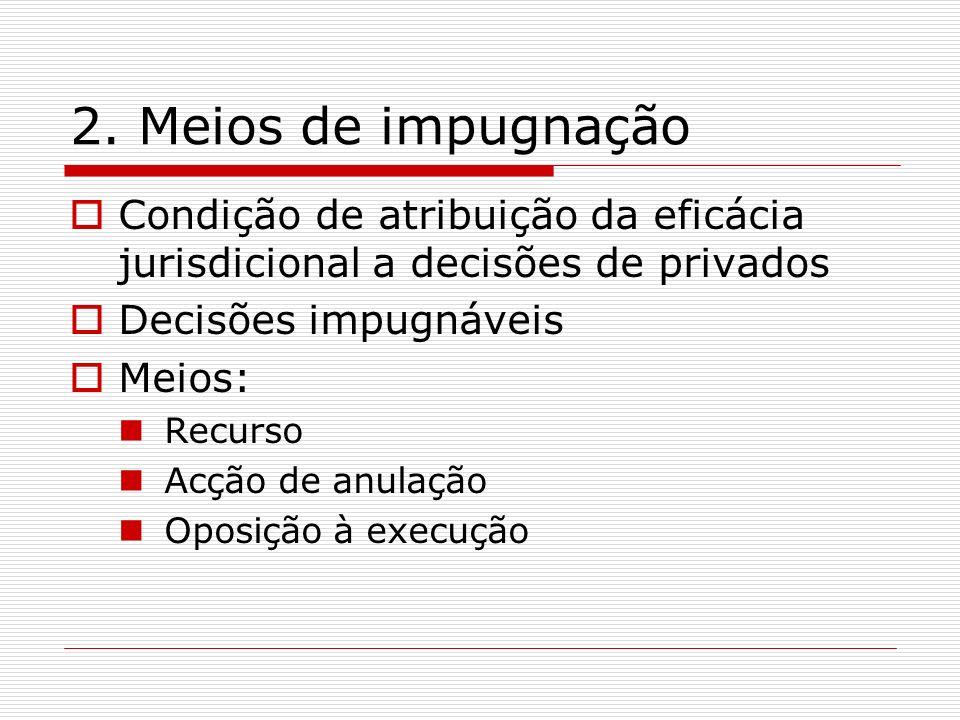 2. Meios de impugnação Condição de atribuição da eficácia jurisdicional a decisões de privados. Decisões impugnáveis.