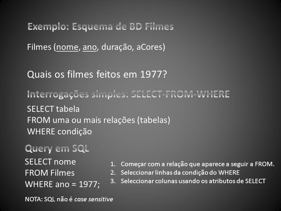 Exemplo: Esquema de BD Filmes