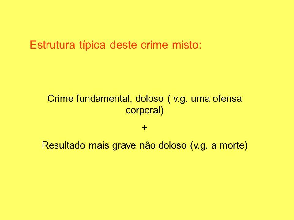 Estrutura típica deste crime misto:
