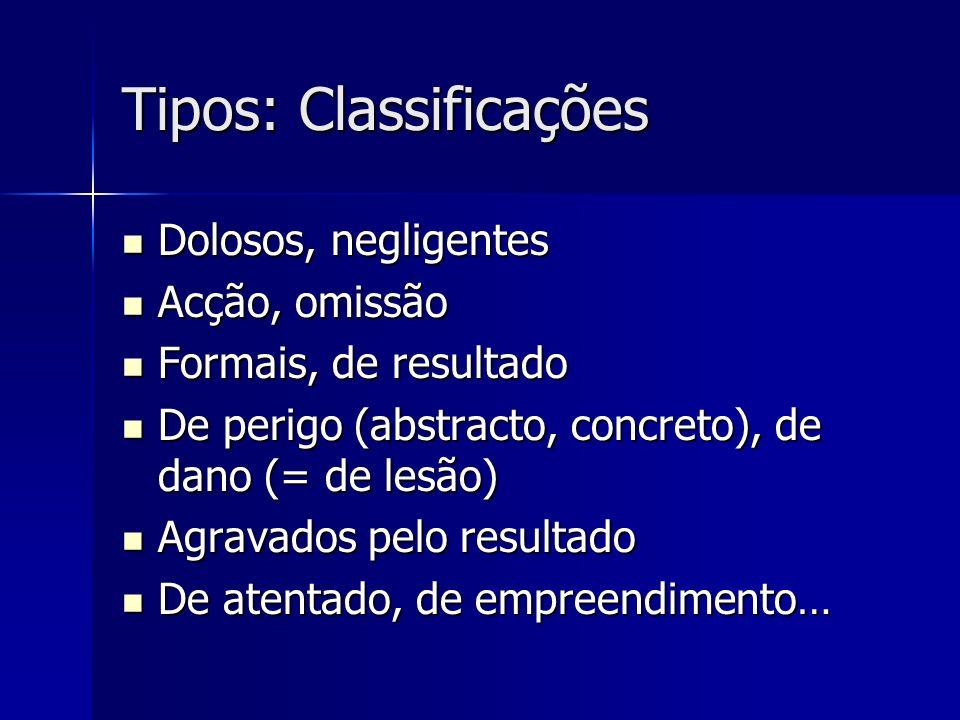 Tipos: Classificações