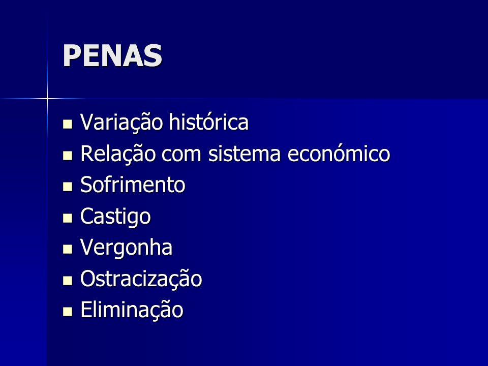 PENAS Variação histórica Relação com sistema económico Sofrimento