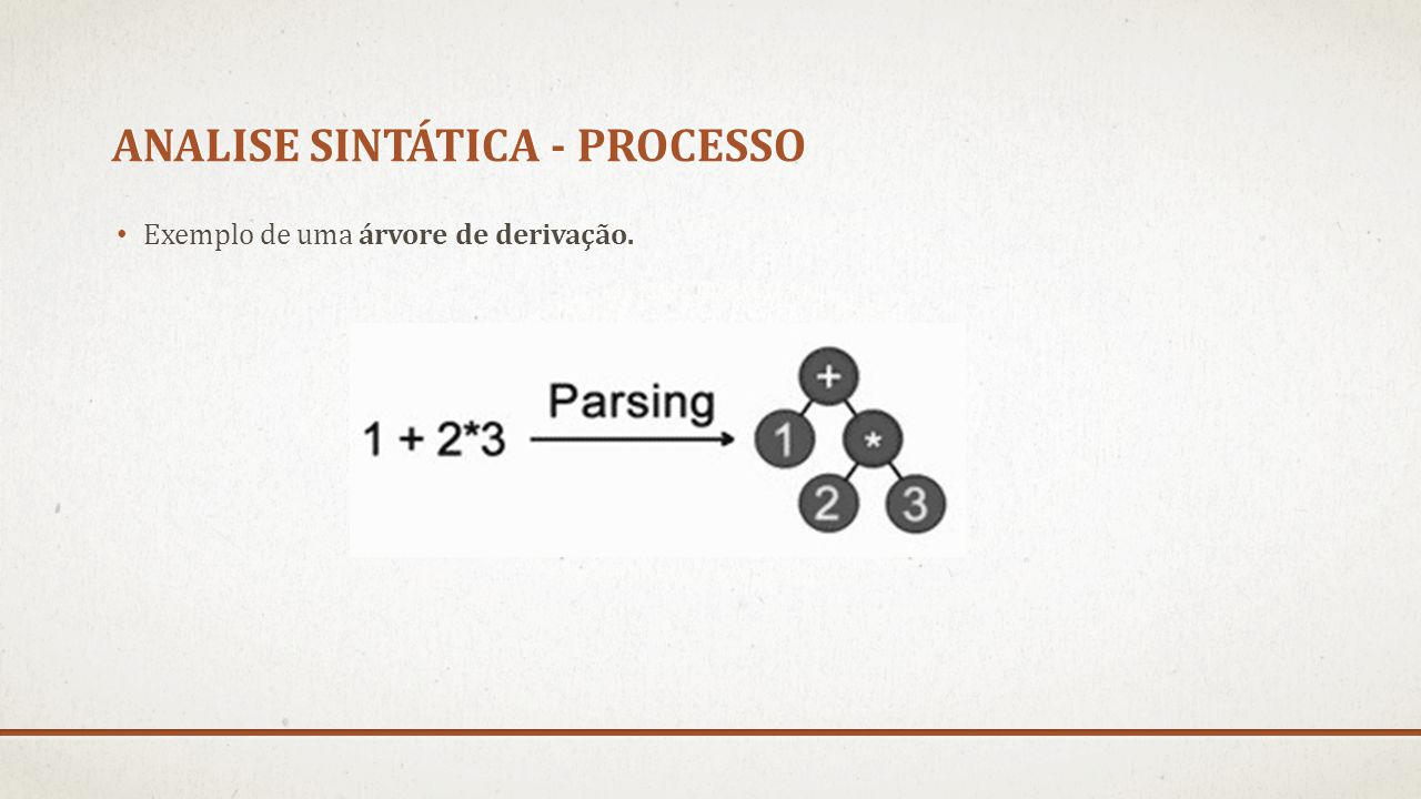 Analise sintática - processo