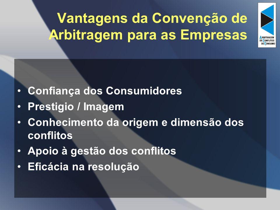 Vantagens da Convenção de Arbitragem para as Empresas