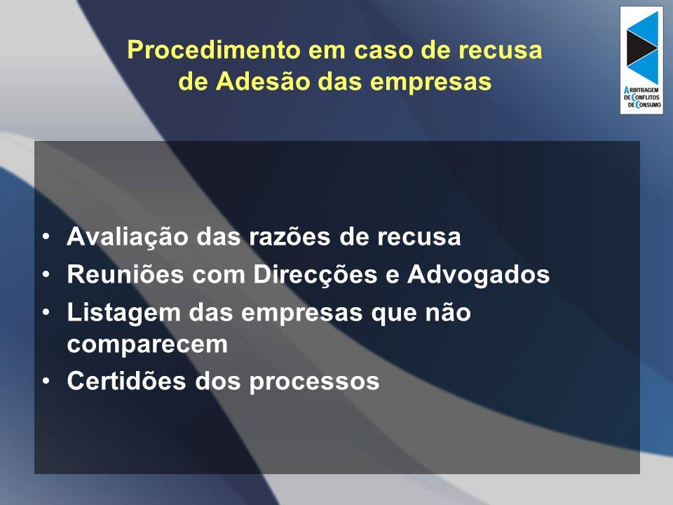 Procedimento em caso de recusa de Adesão das empresas