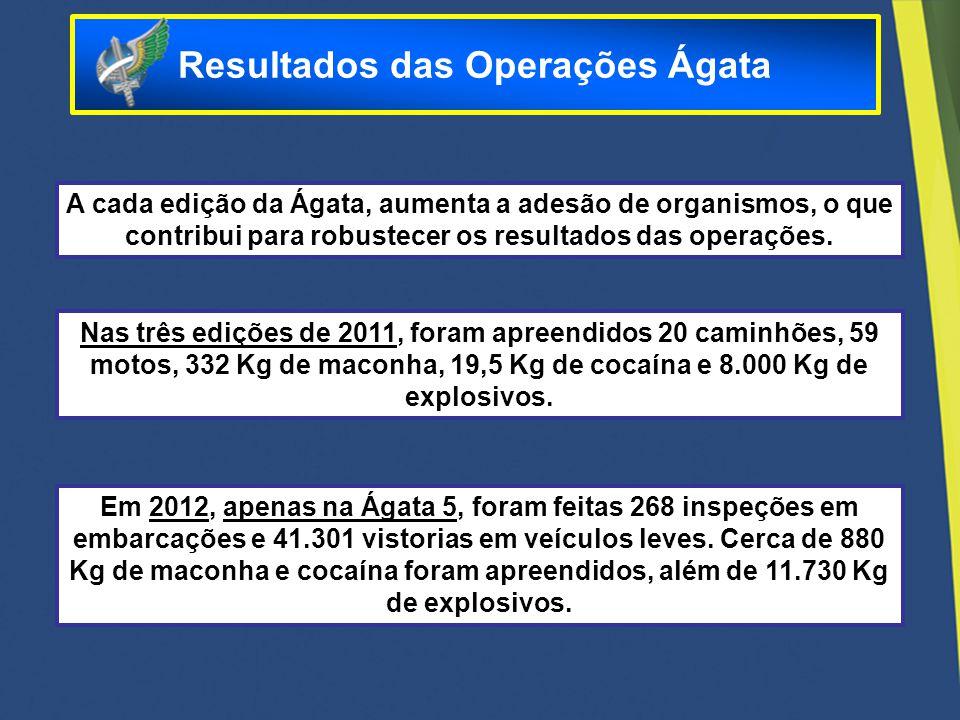 Resultados das Operações Ágata