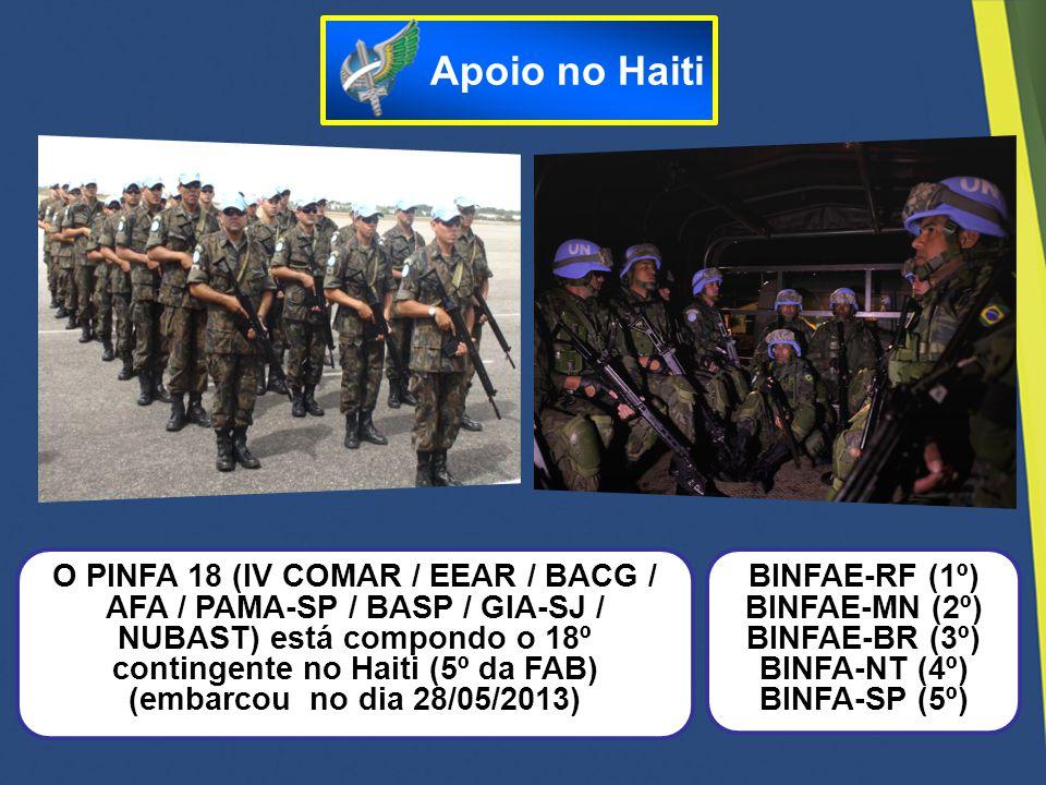 Apoio no Haiti O PINFA 18 (IV COMAR / EEAR / BACG / AFA / PAMA-SP / BASP / GIA-SJ / NUBAST) está compondo o 18º contingente no Haiti (5º da FAB)