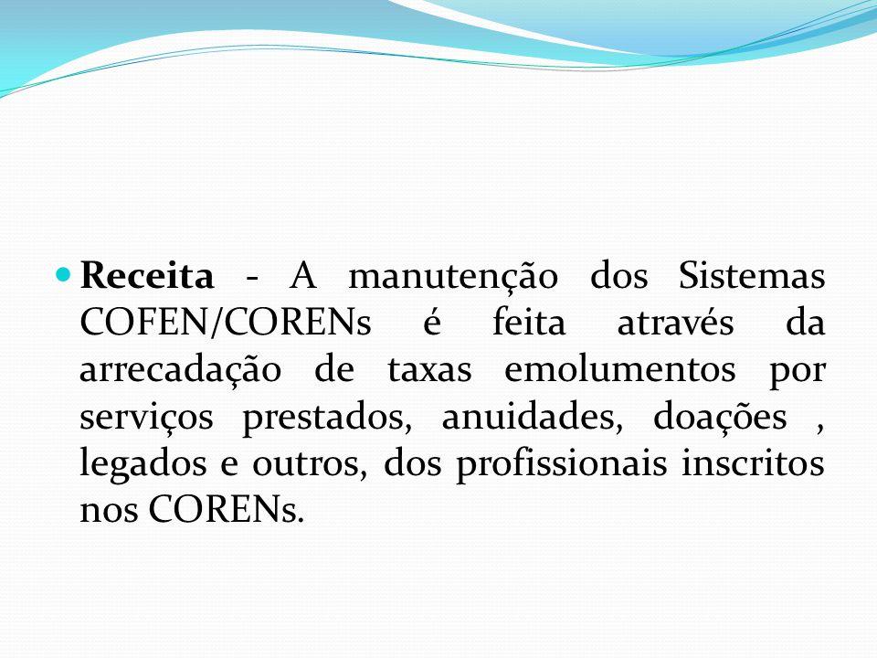 Receita - A manutenção dos Sistemas COFEN/CORENs é feita através da arrecadação de taxas emolumentos por serviços prestados, anuidades, doações , legados e outros, dos profissionais inscritos nos CORENs.