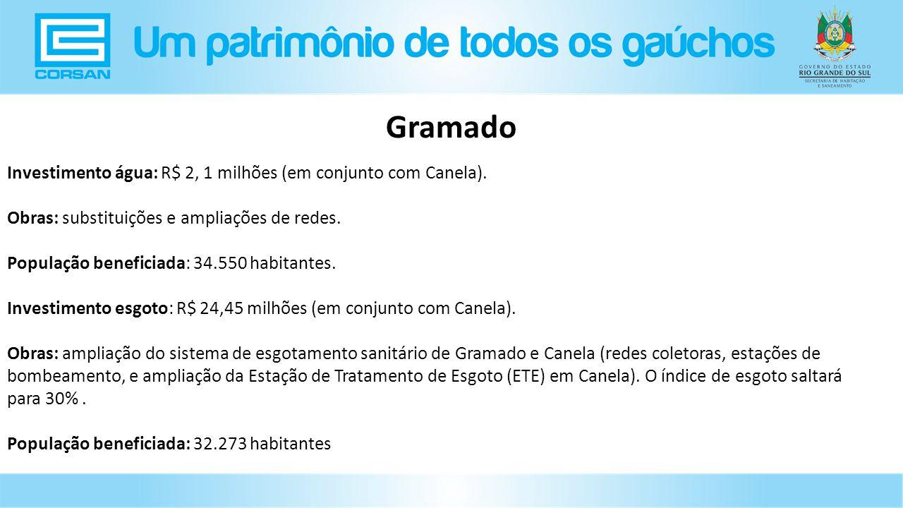 Gramado Investimento água: R$ 2, 1 milhões (em conjunto com Canela).