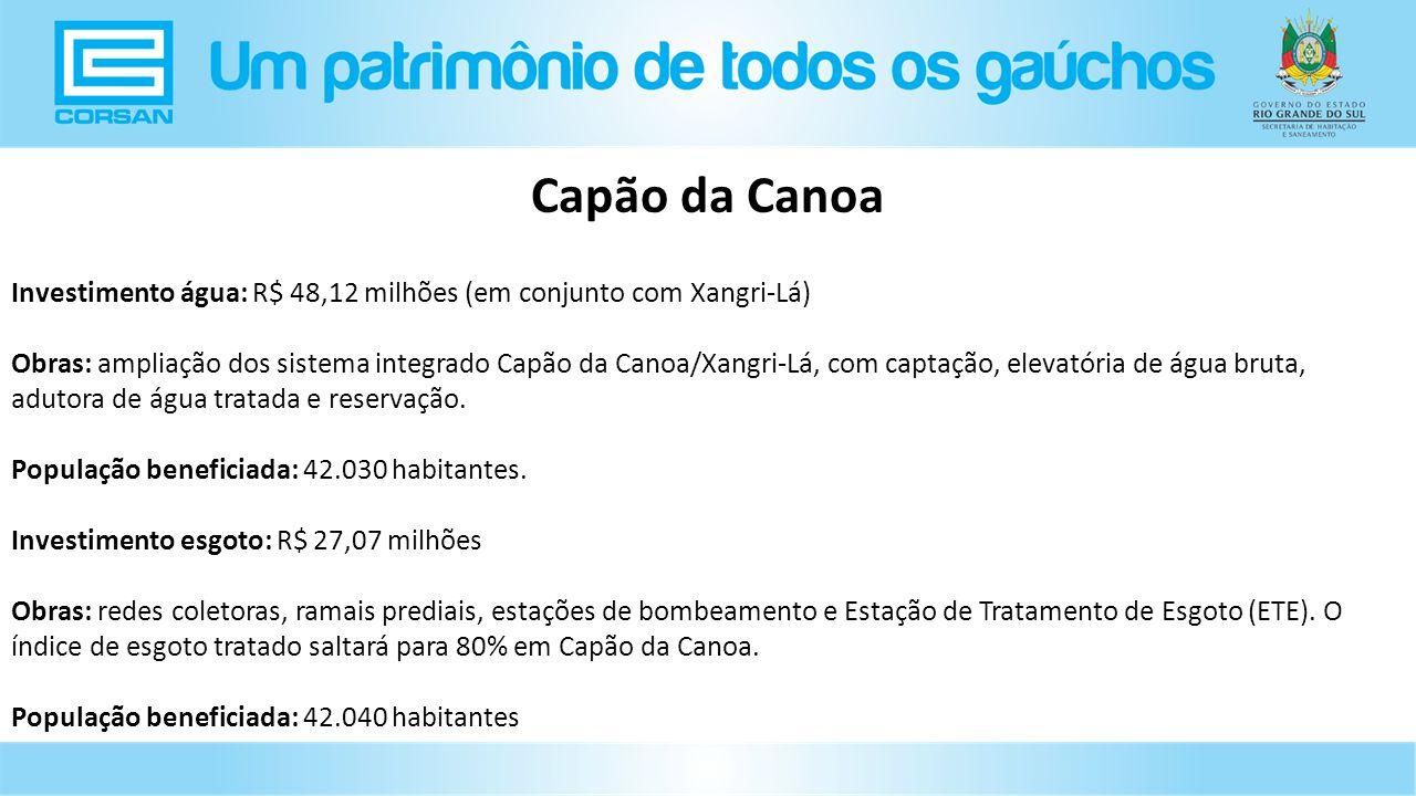 Capão da Canoa Investimento água: R$ 48,12 milhões (em conjunto com Xangri-Lá)