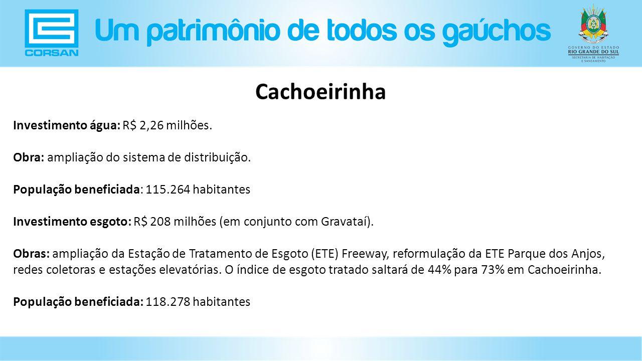 Cachoeirinha Investimento água: R$ 2,26 milhões.