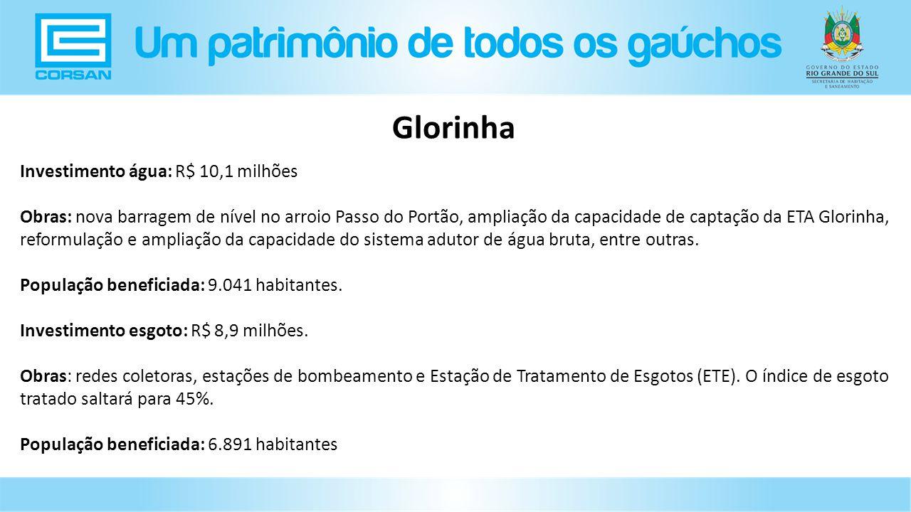 Glorinha Investimento água: R$ 10,1 milhões
