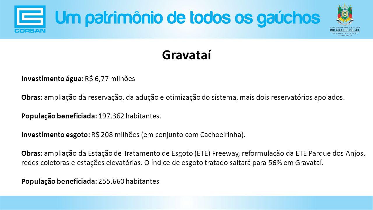 Gravataí Investimento água: R$ 6,77 milhões