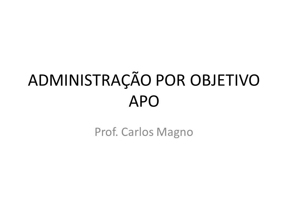 ADMINISTRAÇÃO POR OBJETIVO APO