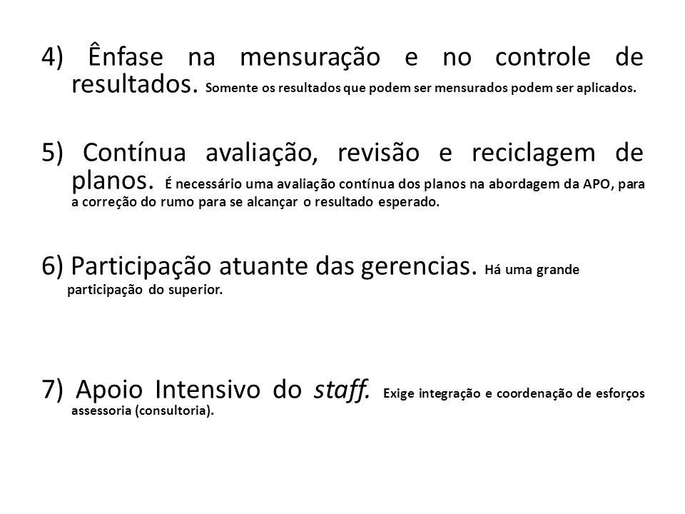 4) Ênfase na mensuração e no controle de resultados