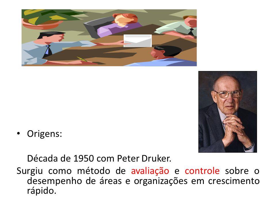 Origens: Década de 1950 com Peter Druker.