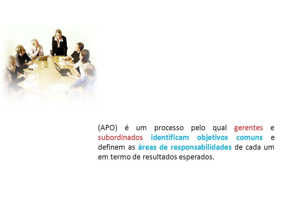 (APO) é um processo pelo qual gerentes e subordinados identificam objetivos comuns e definem as áreas de responsabilidades de cada um em termo de resultados esperados.
