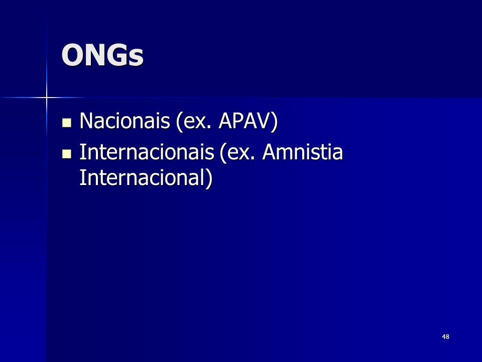 ONGs Nacionais (ex. APAV) Internacionais (ex. Amnistia Internacional)