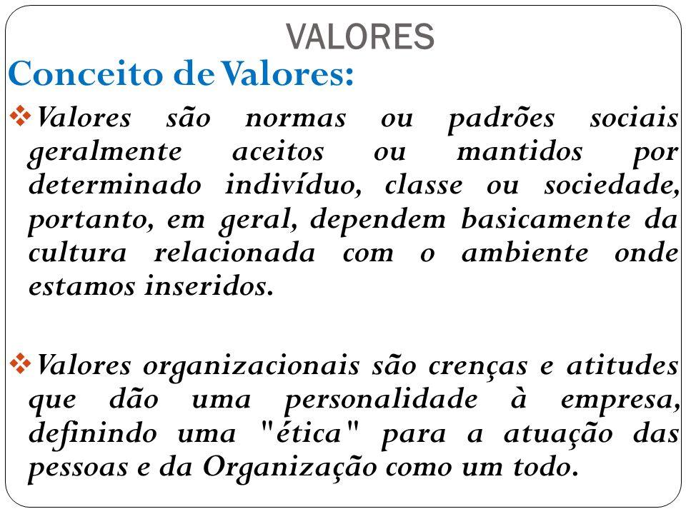 Conceito de Valores: VALORES