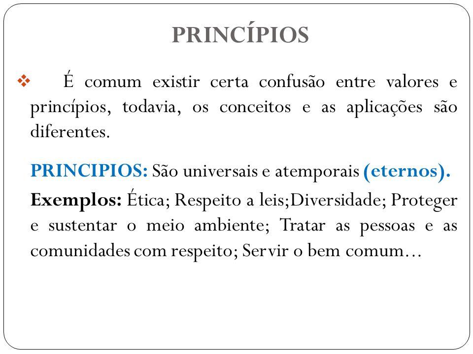 PRINCÍPIOS É comum existir certa confusão entre valores e princípios, todavia, os conceitos e as aplicações são diferentes.