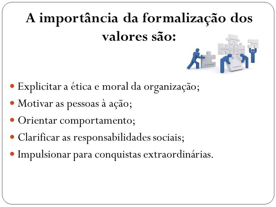 A importância da formalização dos valores são: