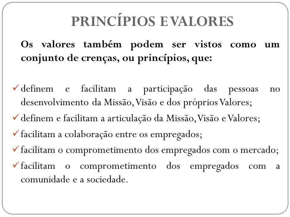 PRINCÍPIOS E VALORES Os valores também podem ser vistos como um conjunto de crenças, ou princípios, que: