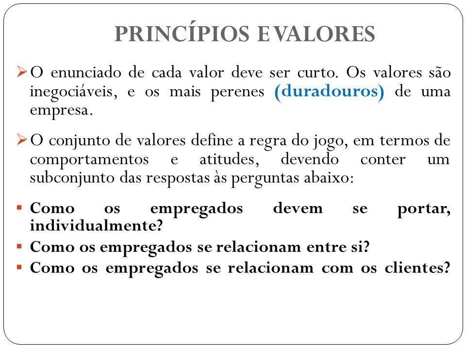 PRINCÍPIOS E VALORES O enunciado de cada valor deve ser curto. Os valores são inegociáveis, e os mais perenes (duradouros) de uma empresa.