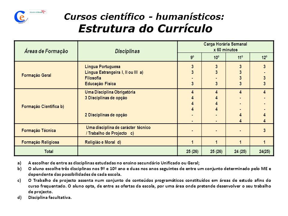 Cursos científico - humanísticos: Estrutura do Currículo
