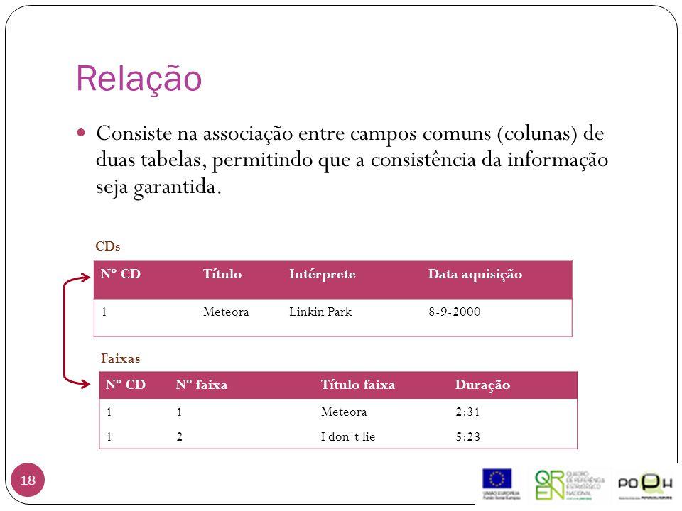 Relação Consiste na associação entre campos comuns (colunas) de duas tabelas, permitindo que a consistência da informação seja garantida.