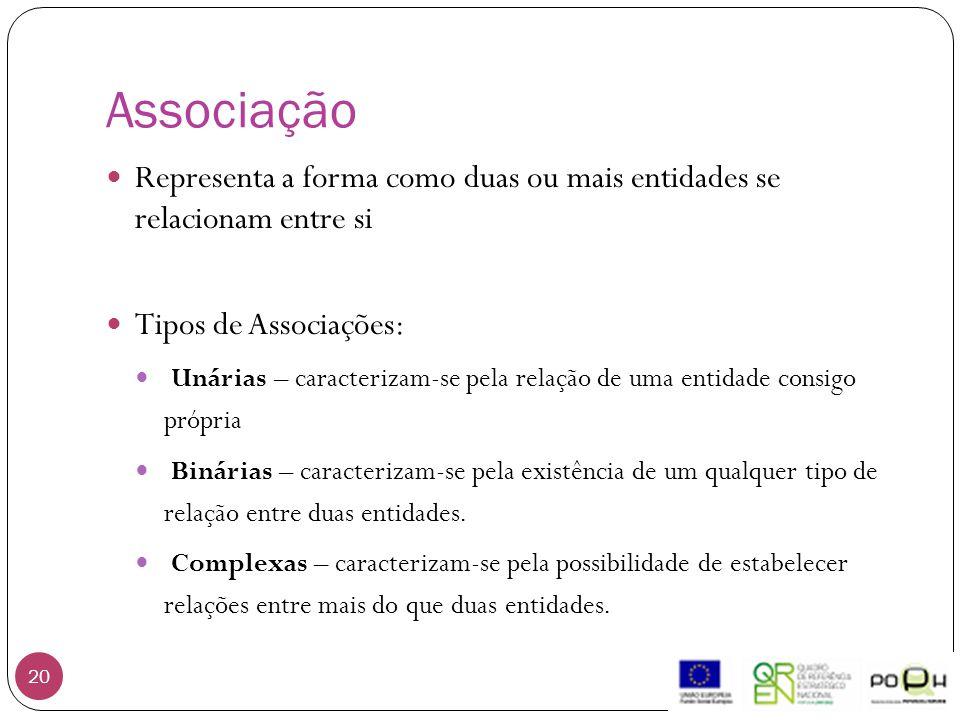 Associação Representa a forma como duas ou mais entidades se relacionam entre si. Tipos de Associações: