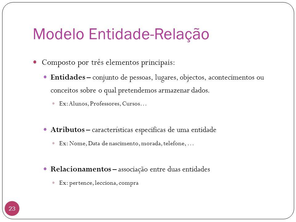Modelo Entidade-Relação