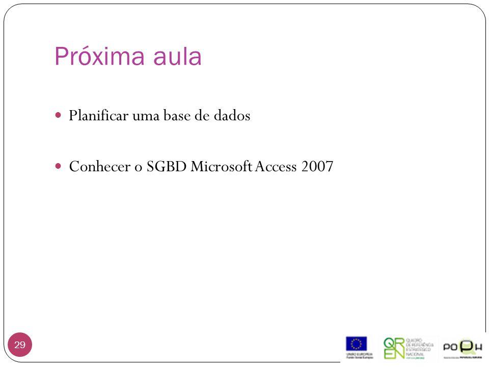 Próxima aula Planificar uma base de dados