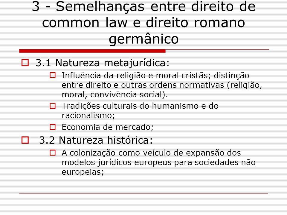 3 - Semelhanças entre direito de common law e direito romano germânico
