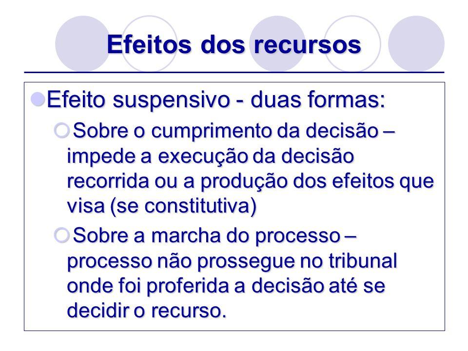 Efeitos dos recursos Efeito suspensivo - duas formas: