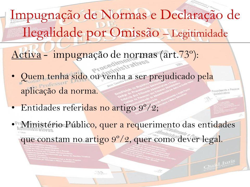 Impugnação de Normas e Declaração de Ilegalidade por Omissão – Legitimidade