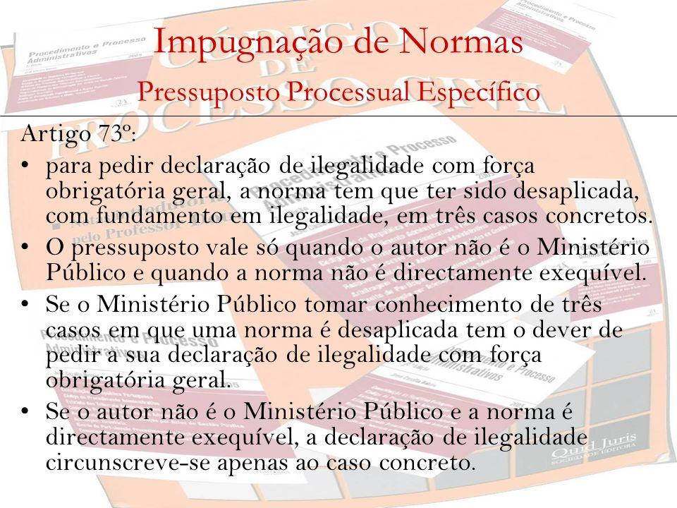 Impugnação de Normas Pressuposto Processual Específico