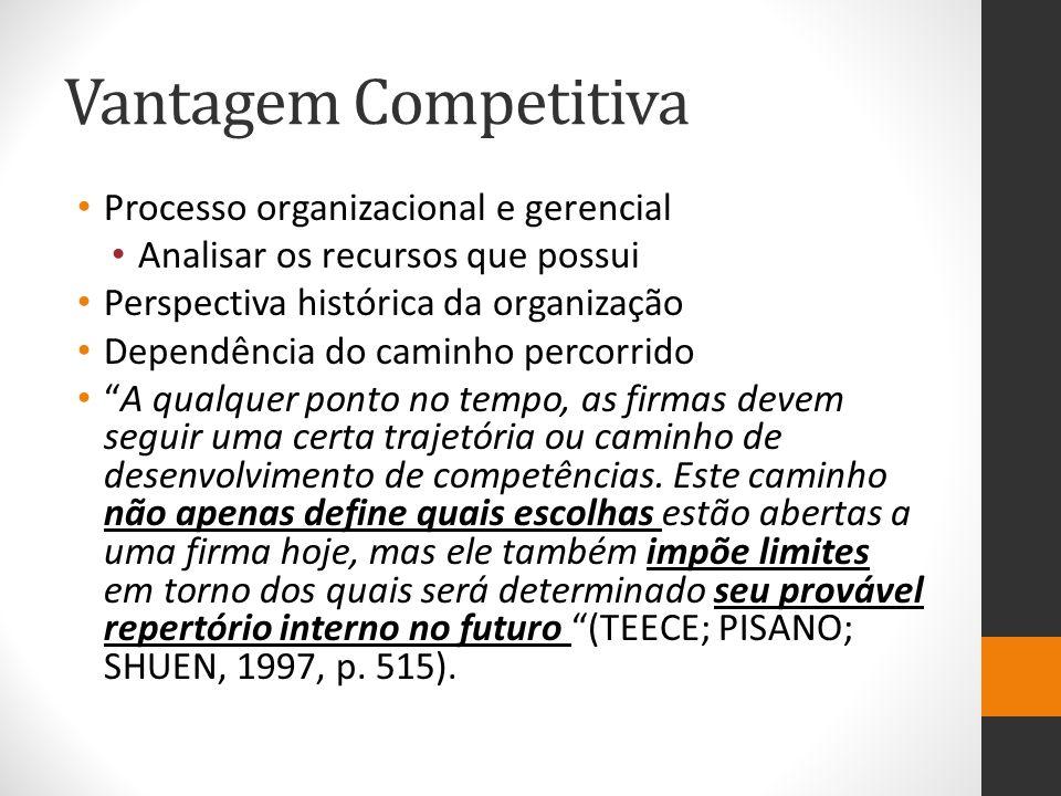 Vantagem Competitiva Processo organizacional e gerencial