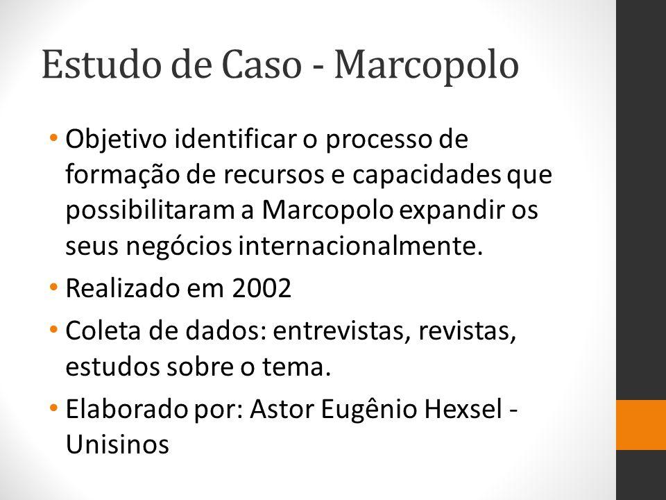 Estudo de Caso - Marcopolo