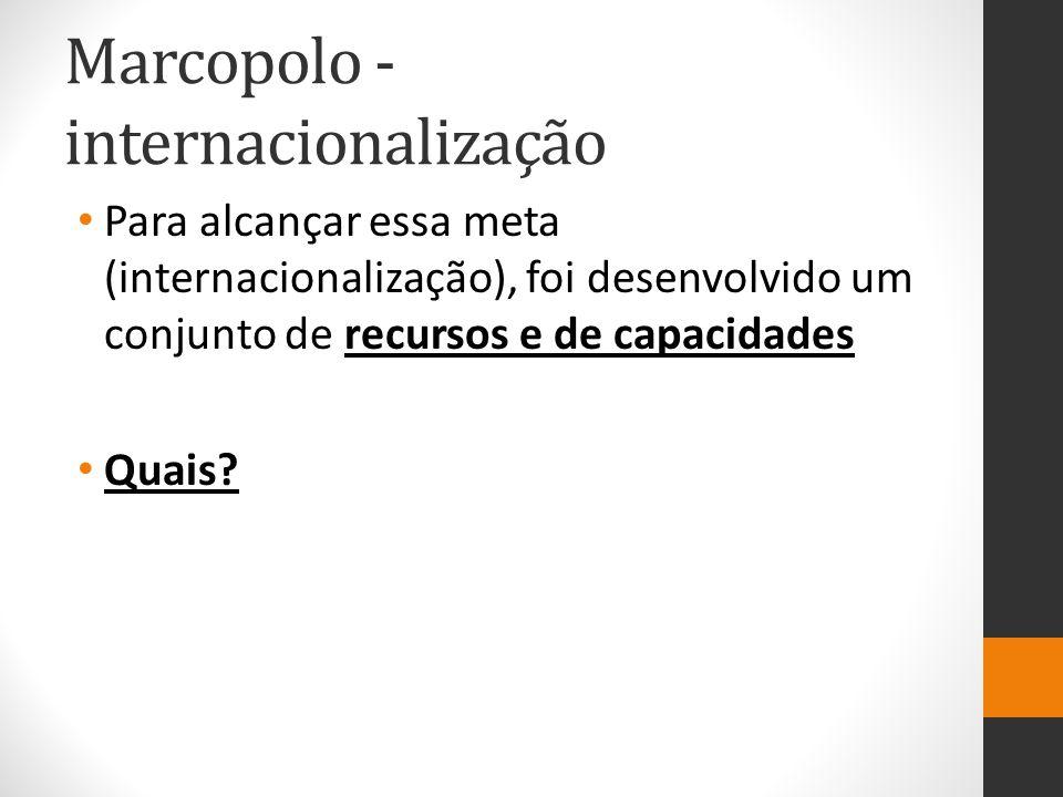 Marcopolo - internacionalização