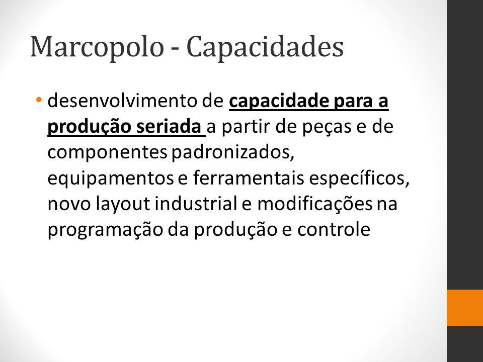 Marcopolo - Capacidades