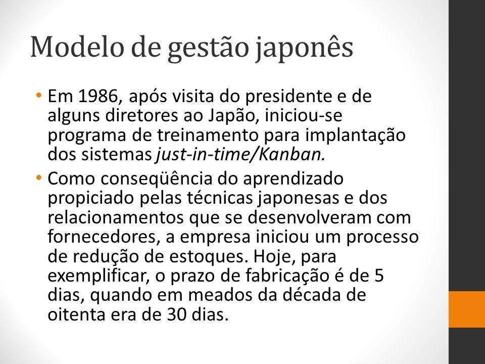 Modelo de gestão japonês