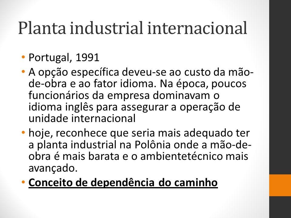Planta industrial internacional