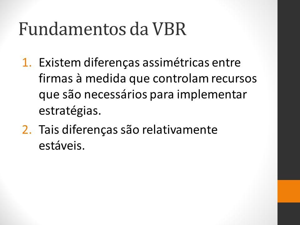 Fundamentos da VBR Existem diferenças assimétricas entre firmas à medida que controlam recursos que são necessários para implementar estratégias.